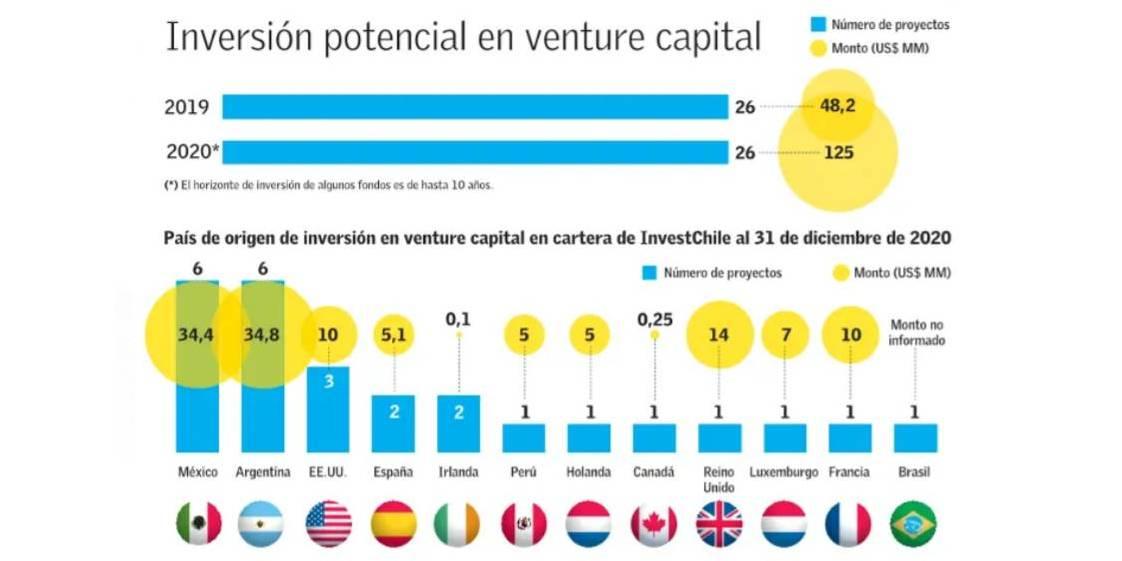 venture gráfico (1)